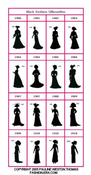 1900 to 10 black silhouette timeline for costume work.