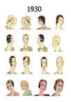 C20th Hair Styles & Hats Images Fashion History 1931