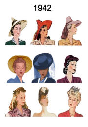 1942 Image of C20th Fashion History Hair and Hat Styles