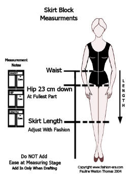 Picture showing where to measure to take the measurements required for the skirt sloper.