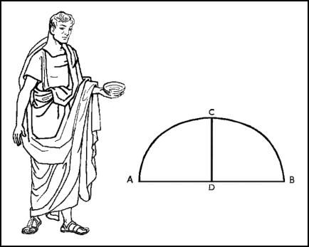 The pattern for a Roman Toga.