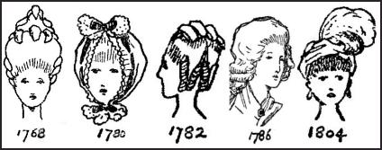 Hairstyles, Georgian Wigs & Headwear 1760-1800