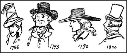 Beaver & Round Hats 1786+ Illustration